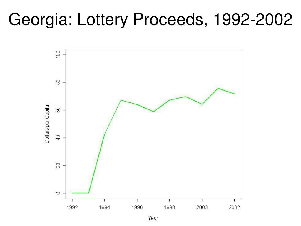 Georgia: Lottery Proceeds, 1992-2002