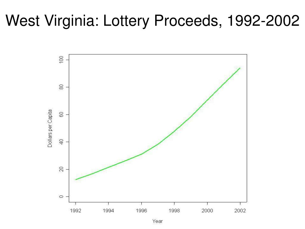 West Virginia: Lottery Proceeds, 1992-2002