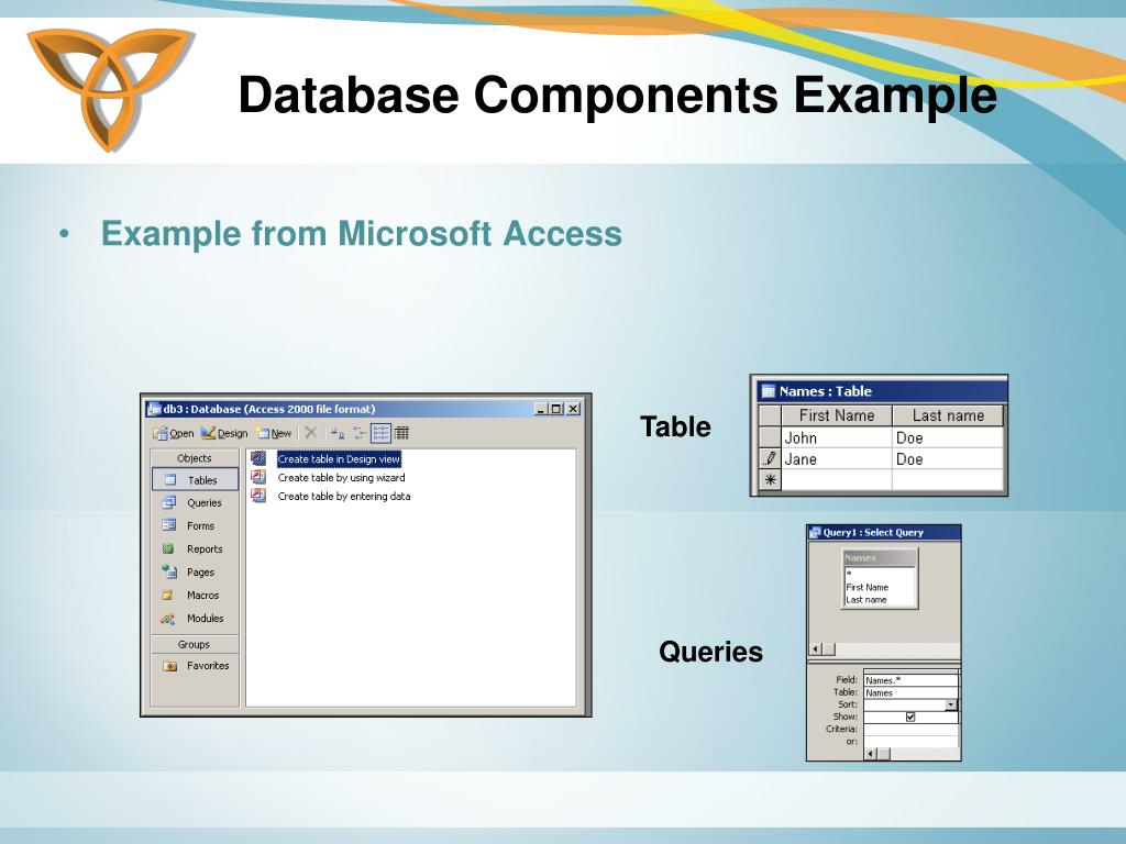 Database Components Example