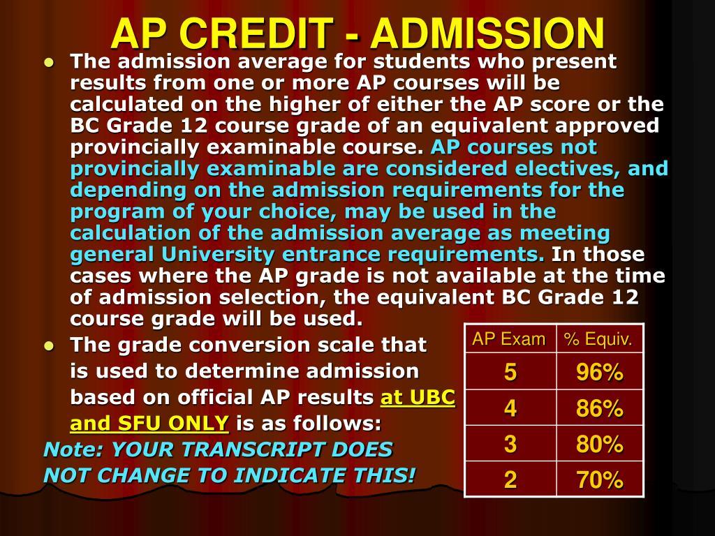 AP CREDIT - ADMISSION