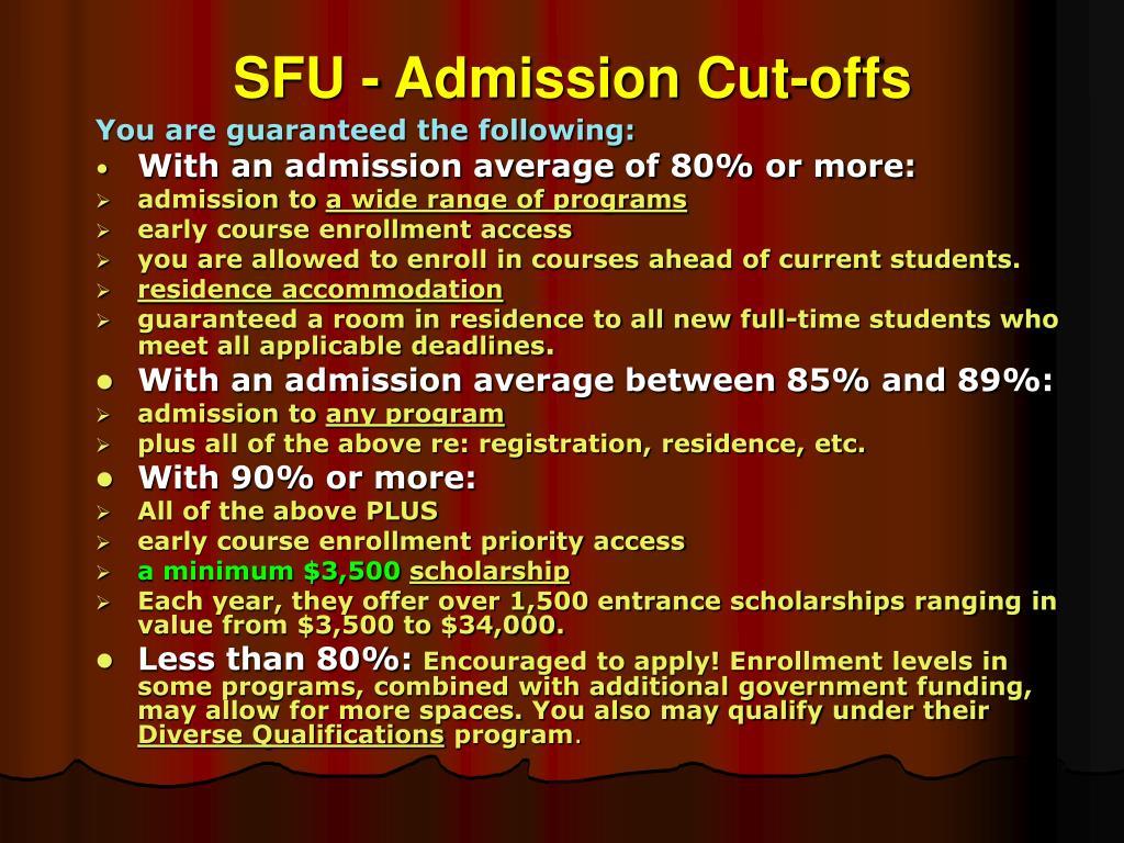 SFU - Admission Cut-offs