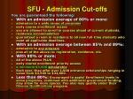 sfu admission cut offs