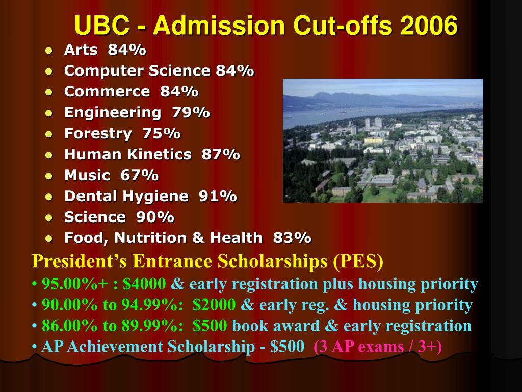 UBC - Admission Cut-offs 2006