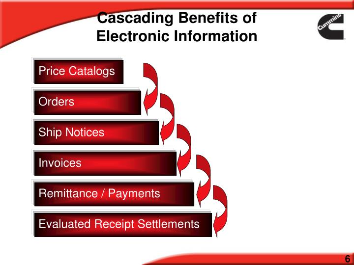 Cascading Benefits of