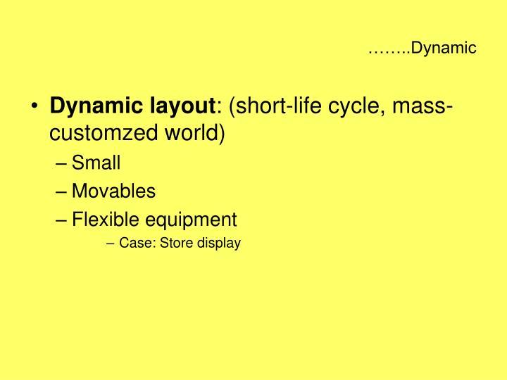 ……..Dynamic