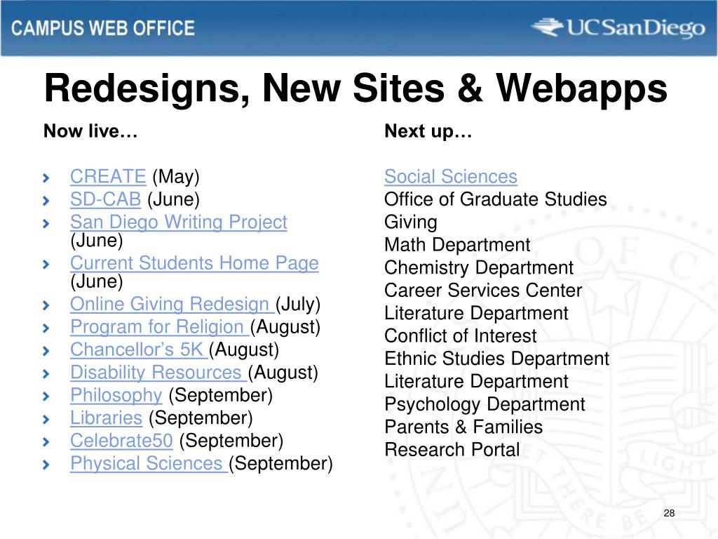 Redesigns, New Sites & Webapps