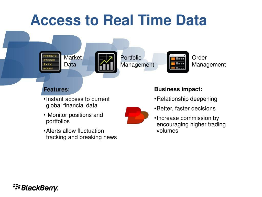 Access to Real Time Data