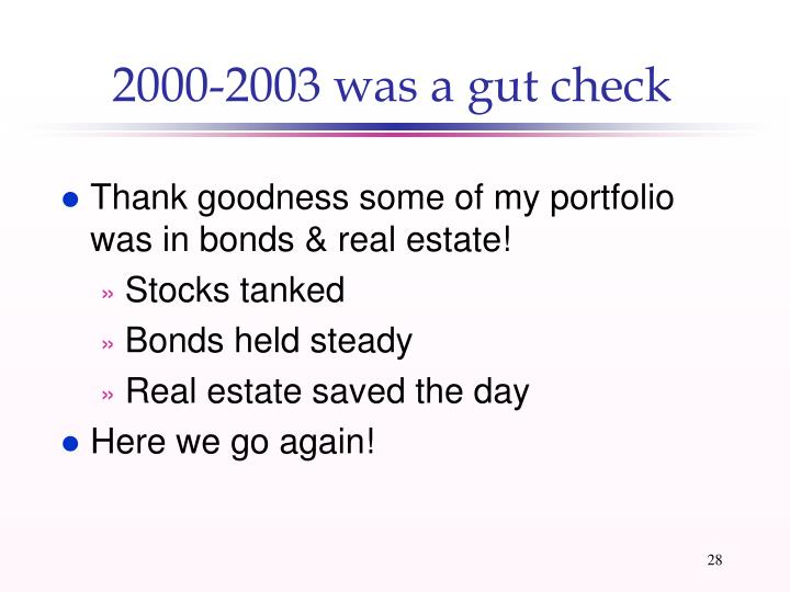 2000-2003 was a gut check
