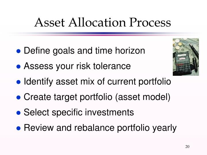 Asset Allocation Process