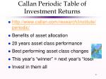 callan periodic table of investment returns