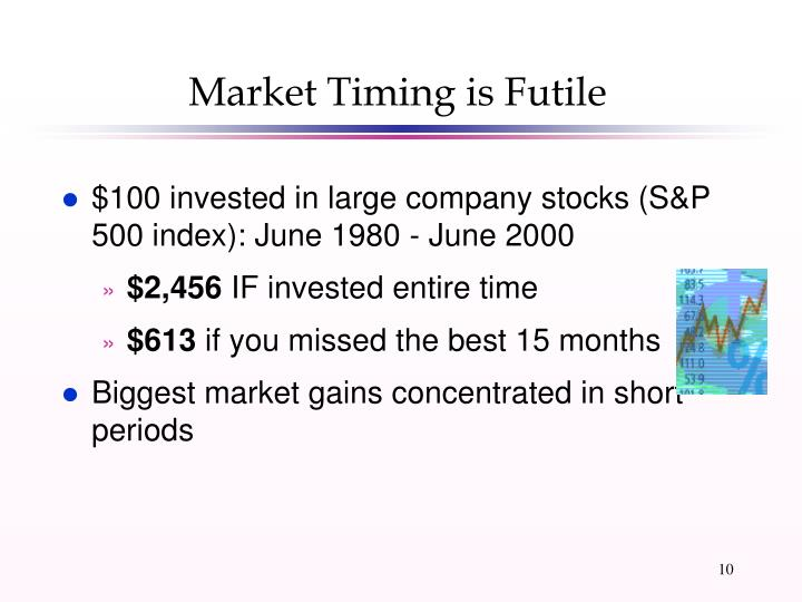 Market Timing is Futile