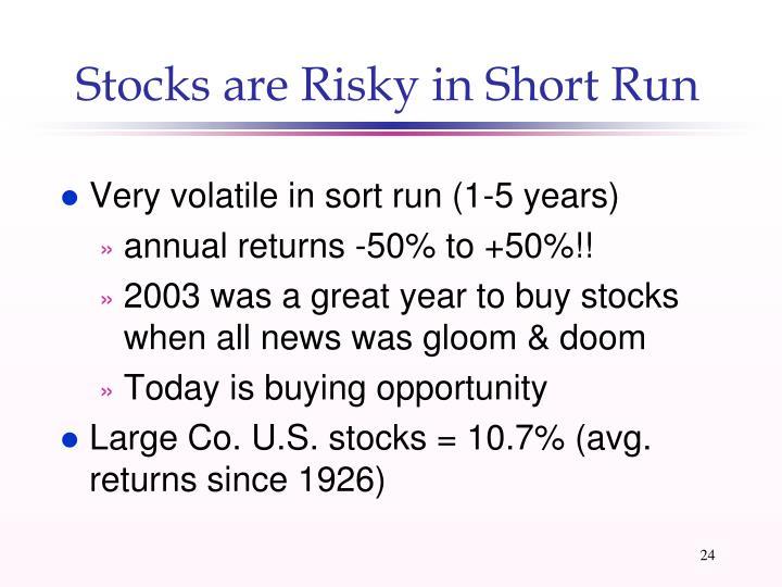 Stocks are Risky in Short Run