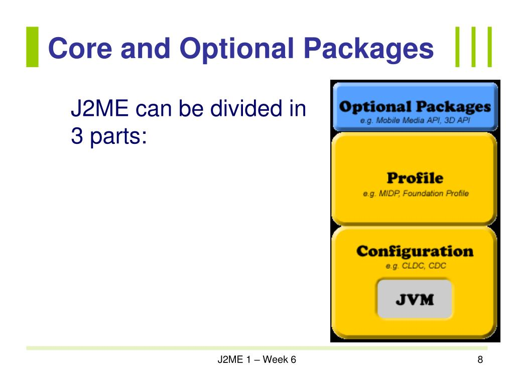 Core and Optional Packages