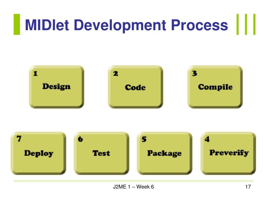 MIDlet Development Process