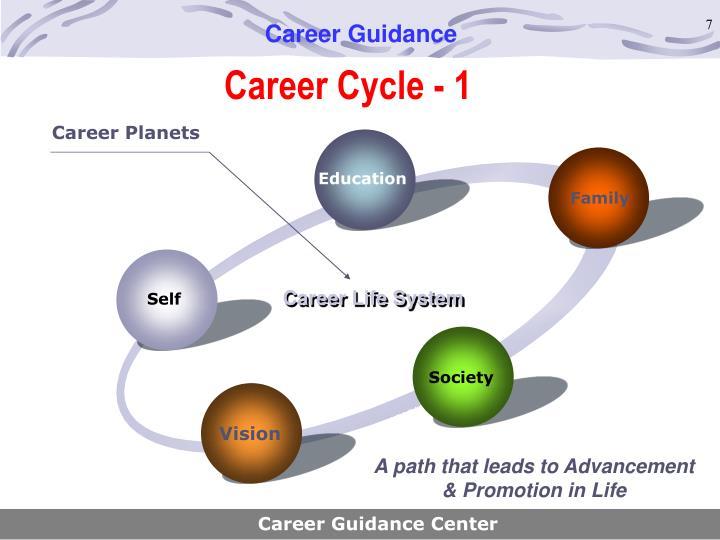 Career Guidance