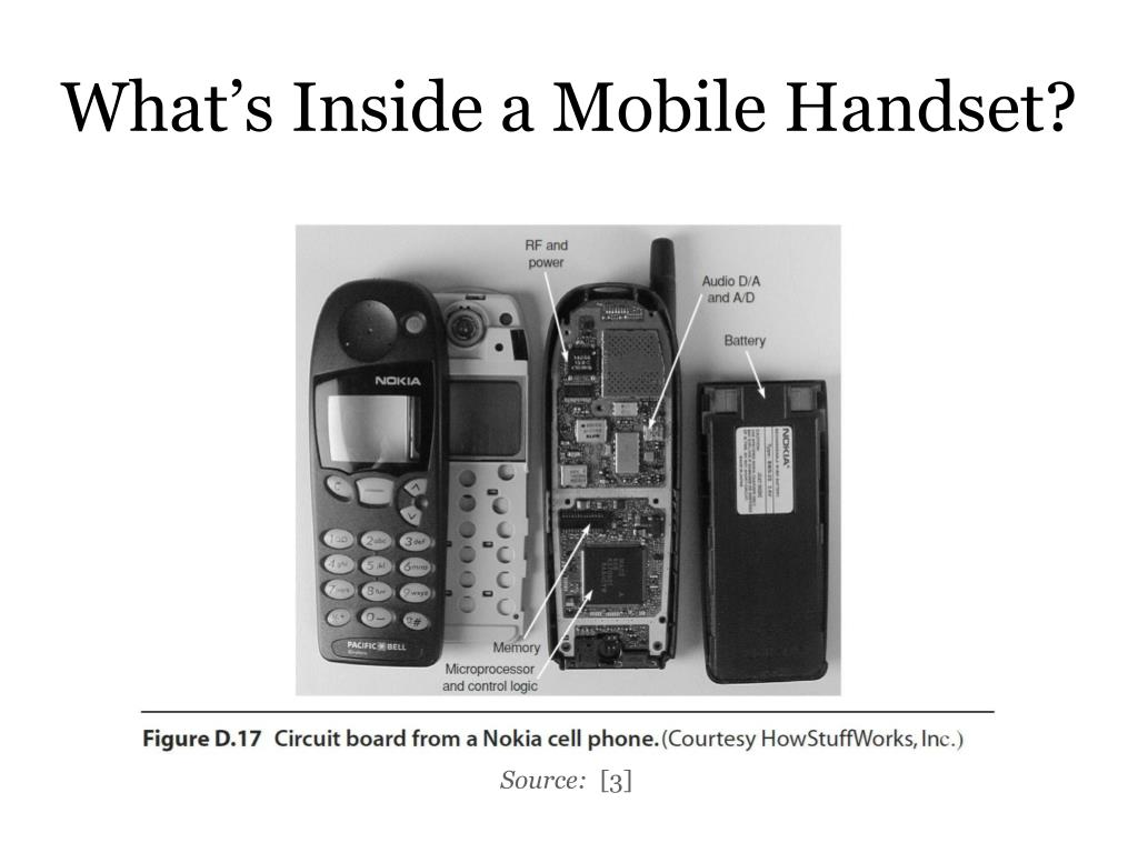 What's Inside a Mobile Handset?