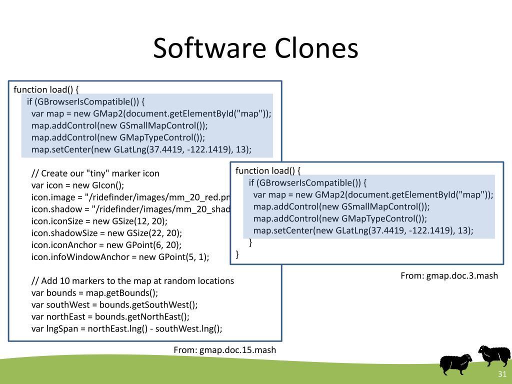 Software Clones