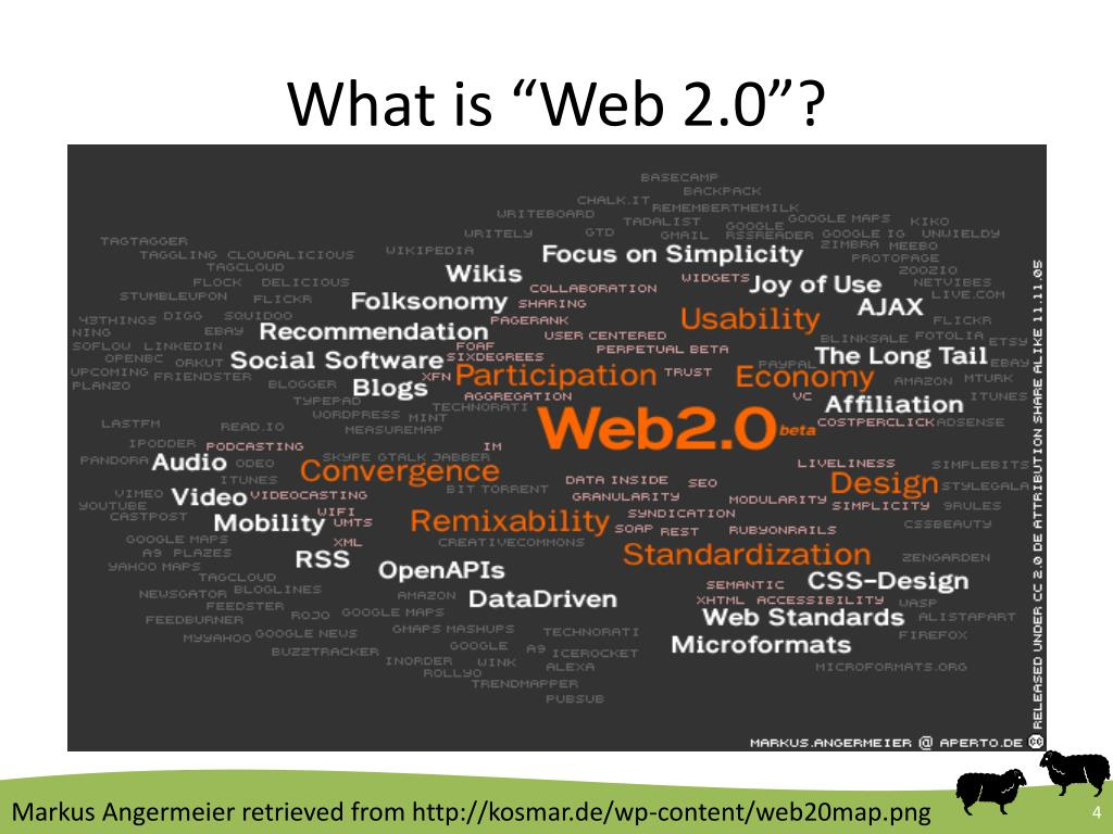"""What is """"Web 2.0""""?"""