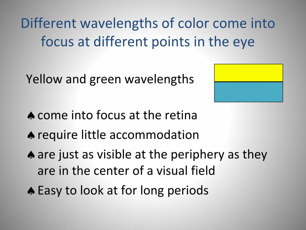 Different wavelengths of color come into focus at different points in the eye