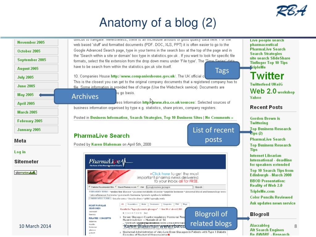 Anatomy of a blog (2)
