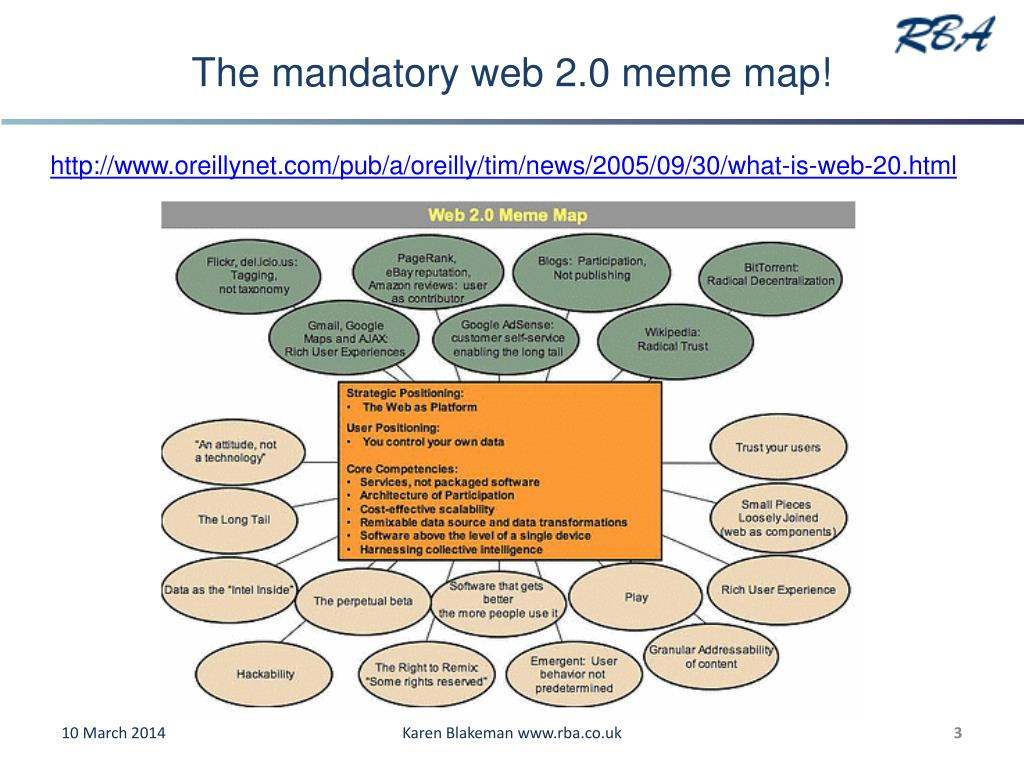The mandatory web 2.0 meme map!