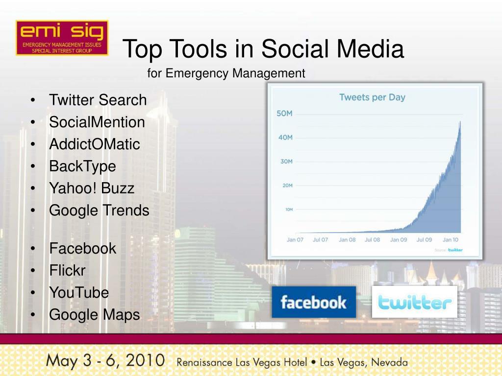 Top Tools in Social Media