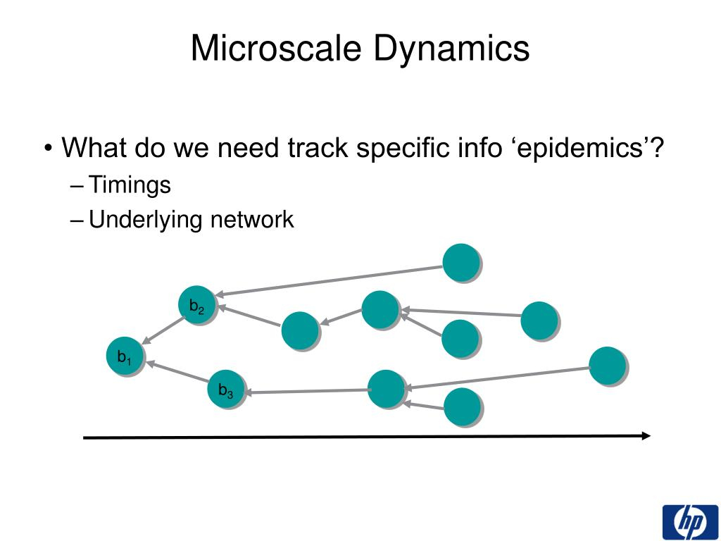 What do we need track specific info 'epidemics'?