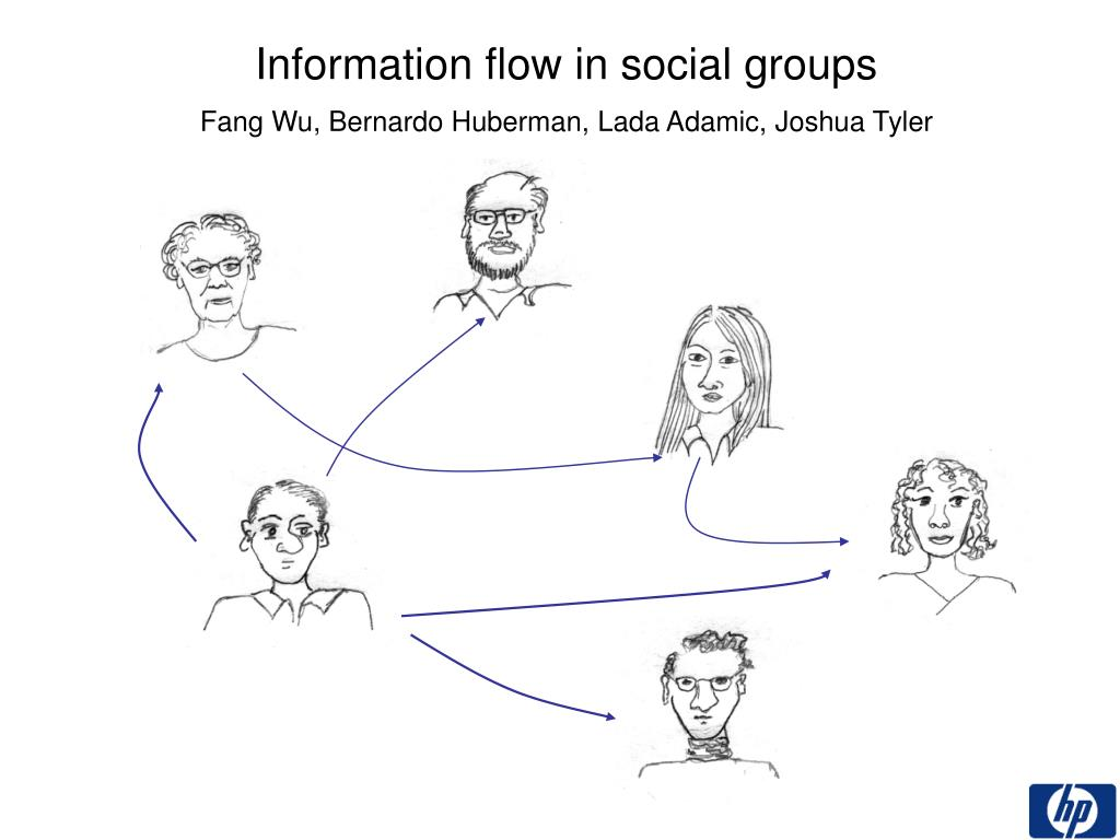 Information flow in social groups
