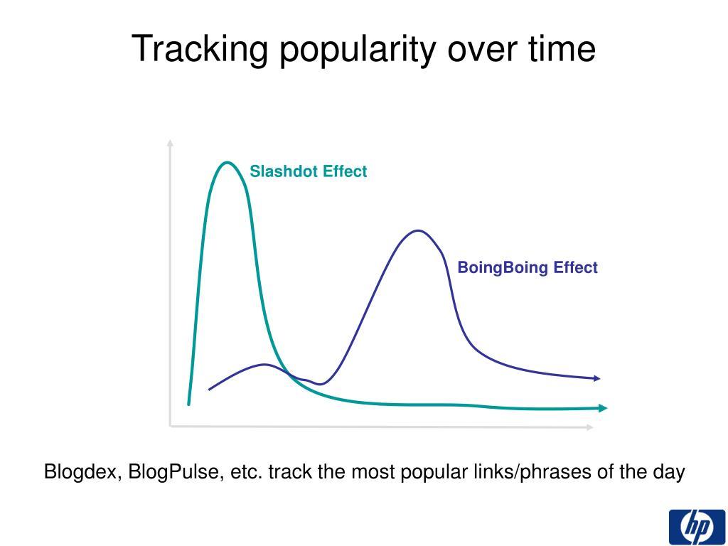 Slashdot Effect