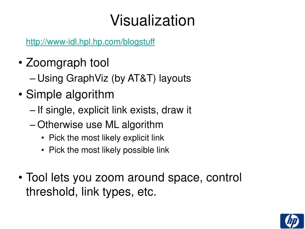 Zoomgraph tool