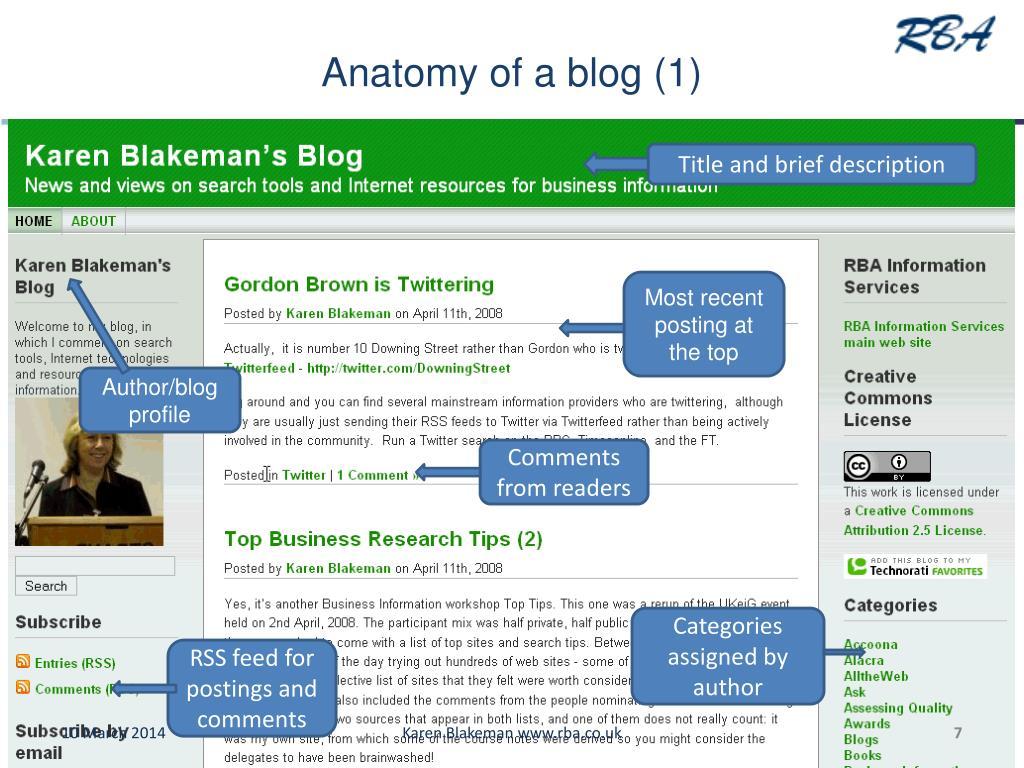 Anatomy of a blog (1)