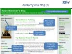 anatomy of a blog 1