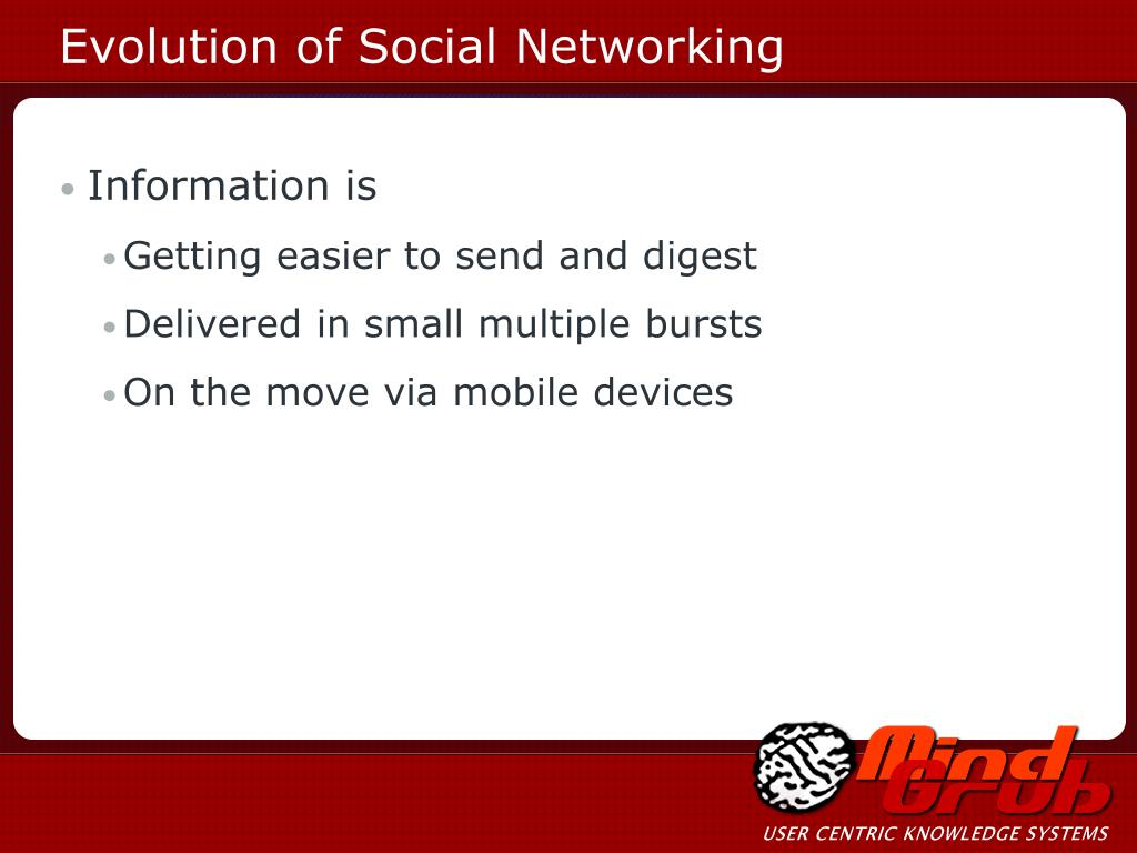 Evolution of Social Networking