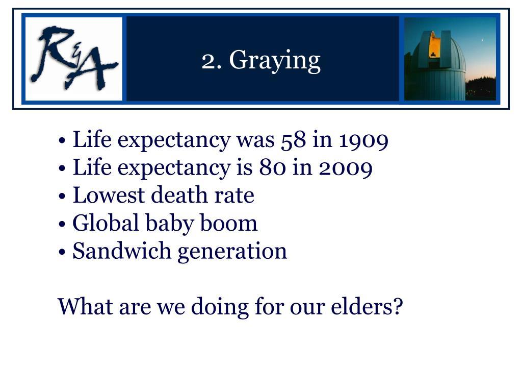 2. Graying