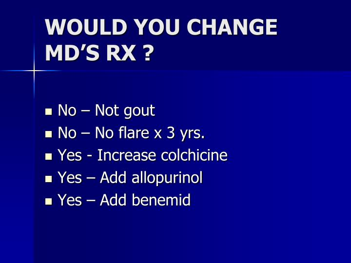 WOULD YOU CHANGE MD'S RX ?