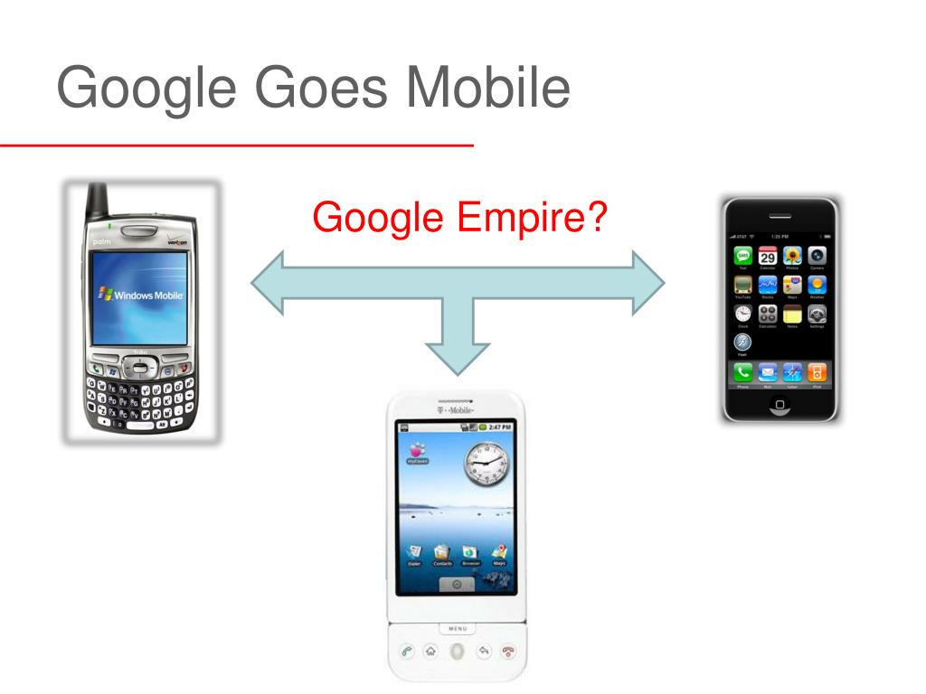 Google Goes Mobile