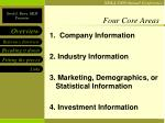 four core areas