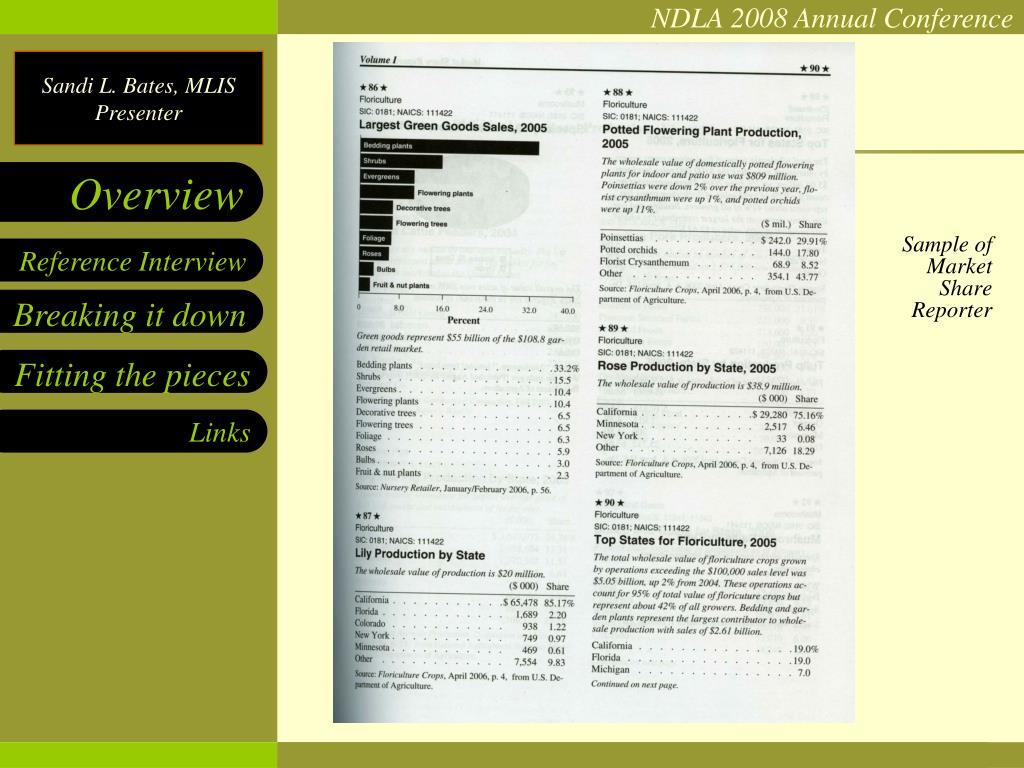 Sample of Market Share Reporter