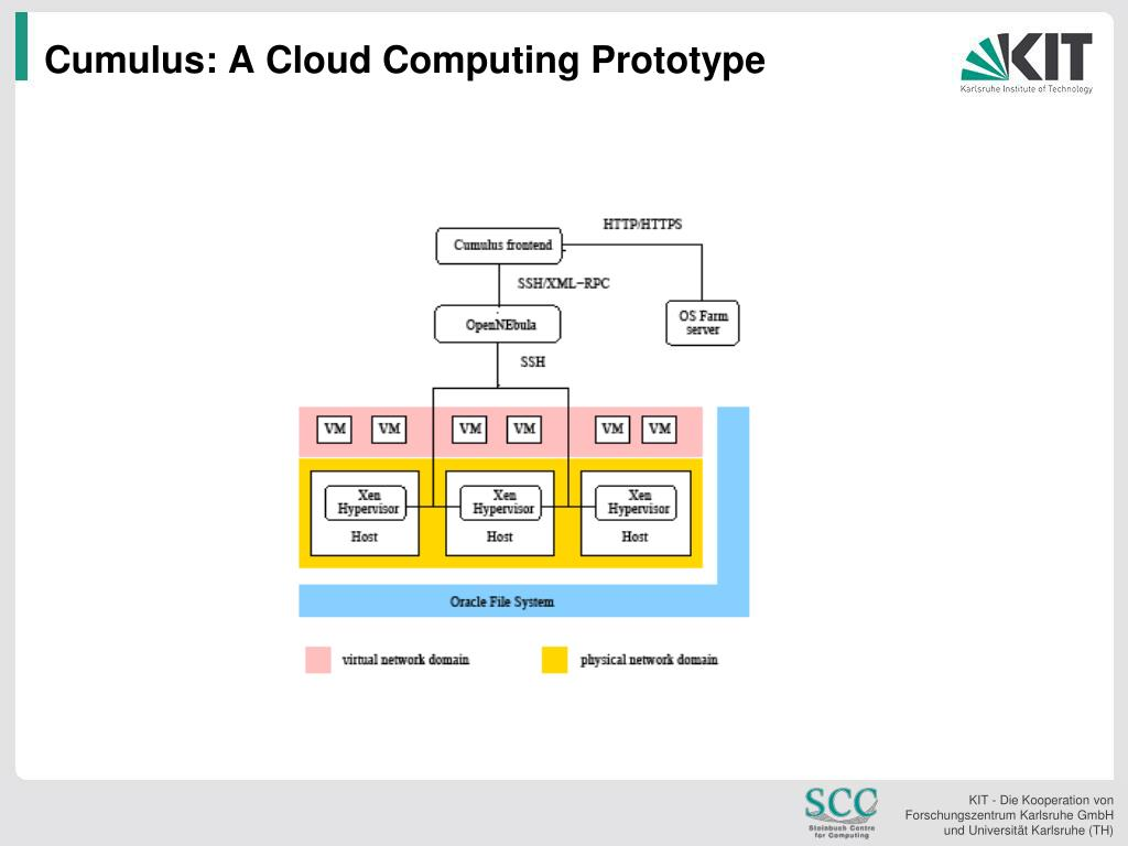 Cumulus: A Cloud Computing Prototype