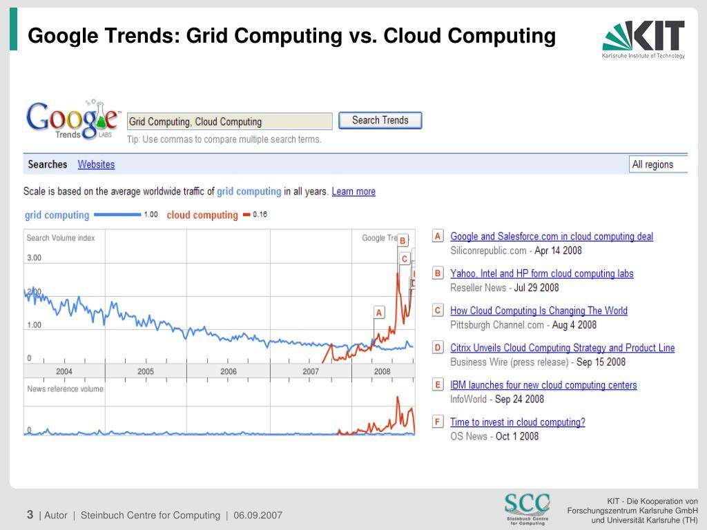 Google Trends: Grid Computing vs. Cloud Computing