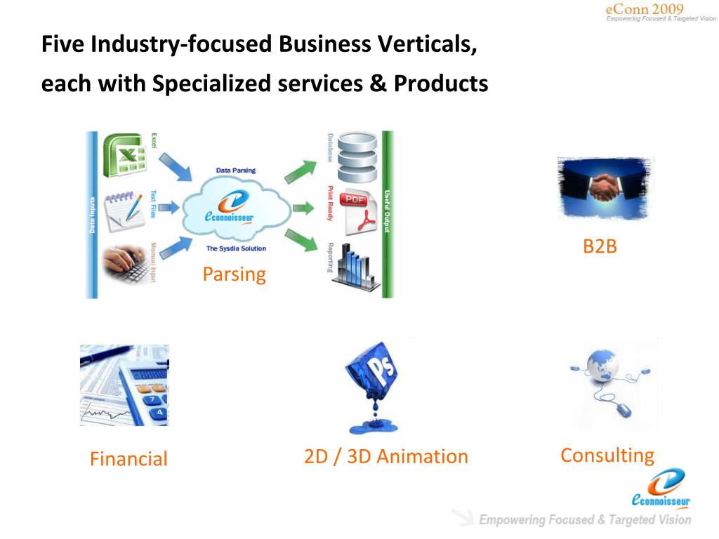 Five Industry-focused Business Verticals, each with Specialized services & Products
