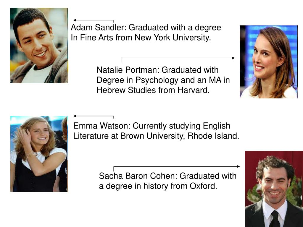 Adam Sandler: Graduated with a degree