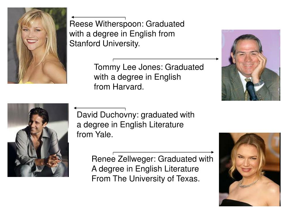 Reese Witherspoon: Graduated