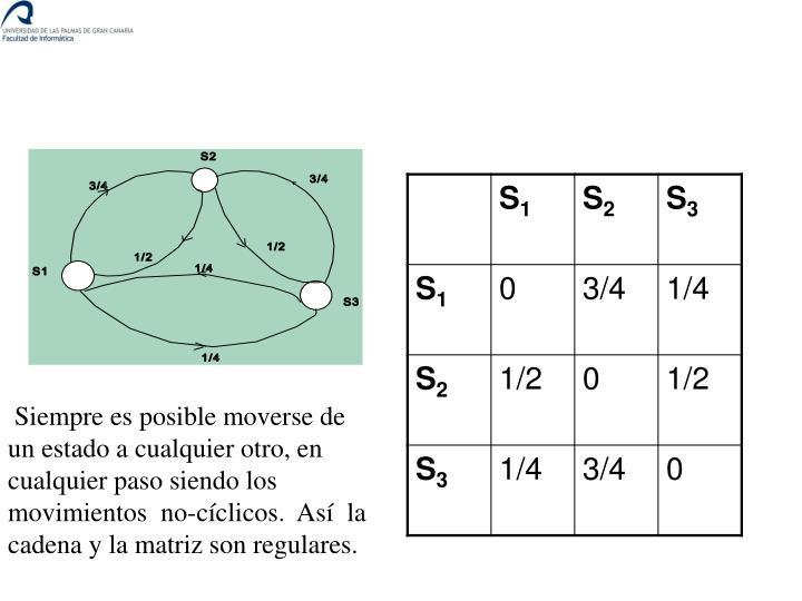 Siempre es posible moverse de un estado a cualquier otro, en cualquier paso siendo los  movimientos  no‑cíclicos.  Así  la cadena y la matriz son regulares.
