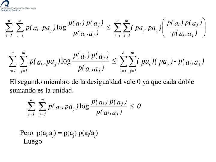 El segundo miembro de la desigualdad vale 0 ya que cada doble sumando es la unidad.