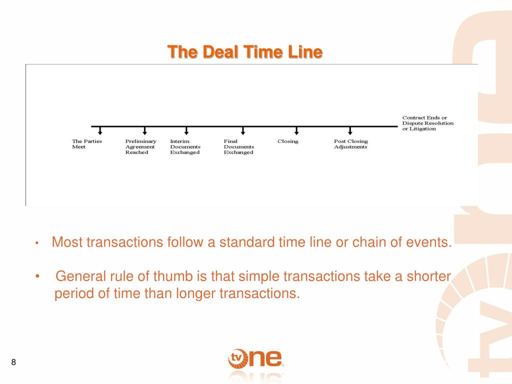 The Deal Time Line