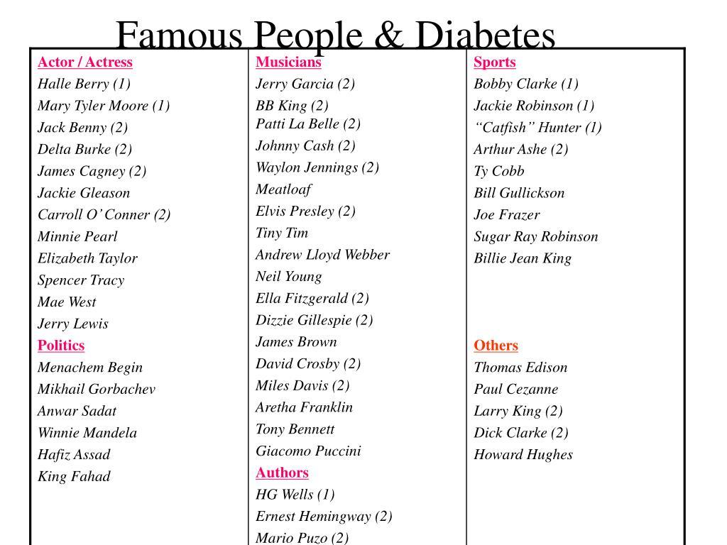 Famous People & Diabetes