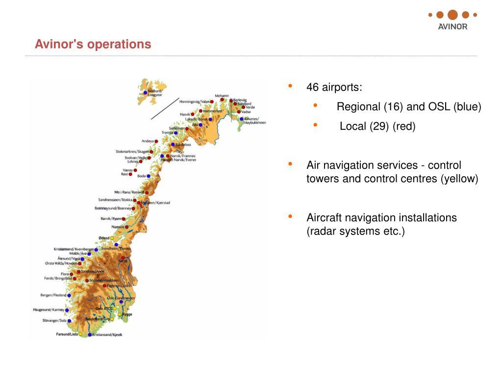 Avinor's operations