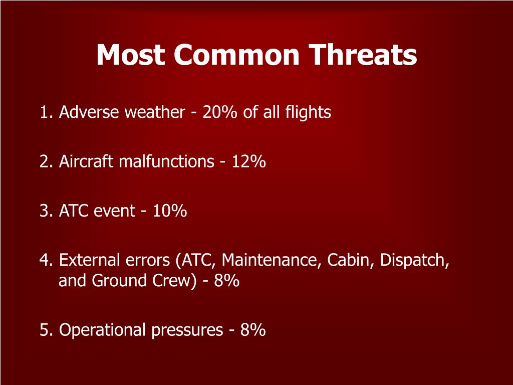 Most Common Threats
