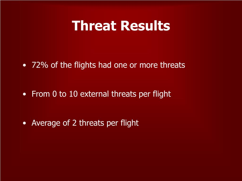 Threat Results
